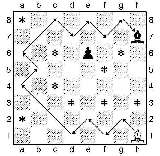 Шаховий слон - перехід