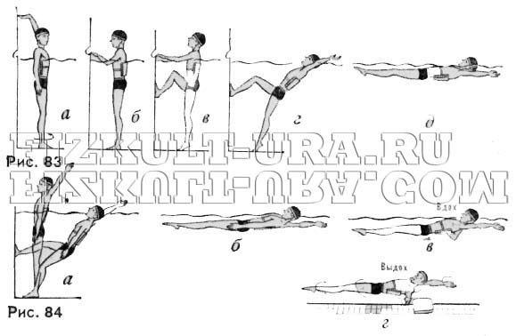 Урок плавання 4 руху руками