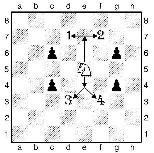 Шаховий кінь - ходи