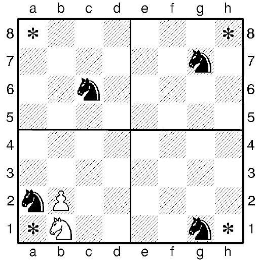 Шаховий кінь - завдання
