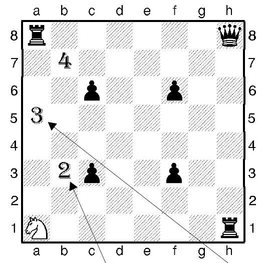 Шаховий кінь - джигіт