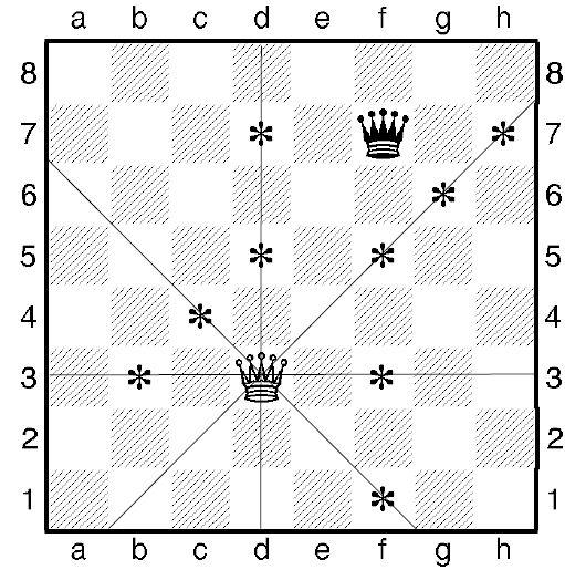 Шахові король і ферзь - метро