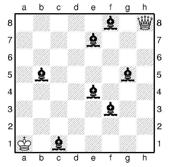 Шахові король і ферзь - гості