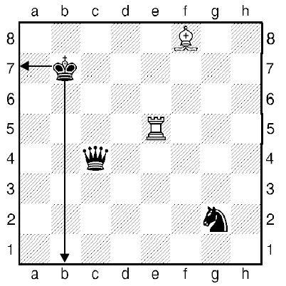 Урок третій. Шахова нотація. Запис позиції.