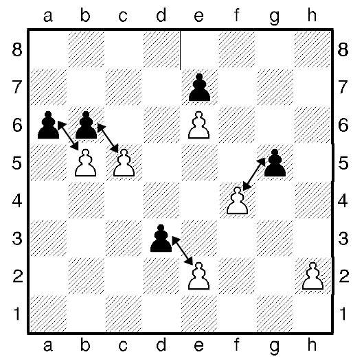 Шахова пішак - взяття