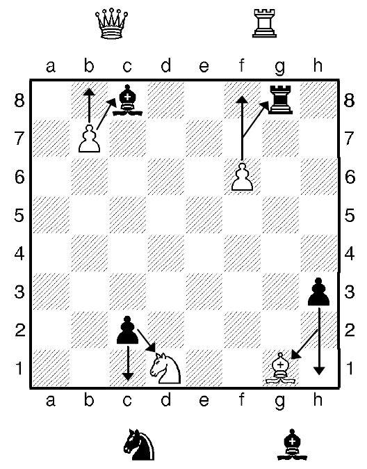 Шахова пішак -перетворення