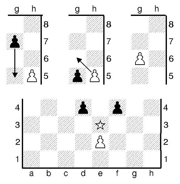 Шахова пішак - взяття на проході