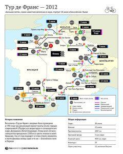 Етапи і протяжність турі де Франс 2012