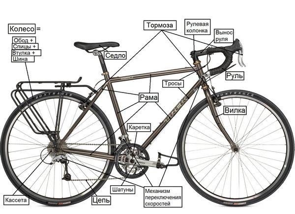 Велосипед. Як зібрати своїми руками?