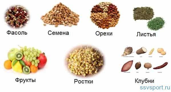 Вітамін В17 в яких продуктах