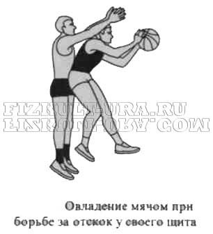 Оволодіння м`ячем після відскоку від щита в баскетболі